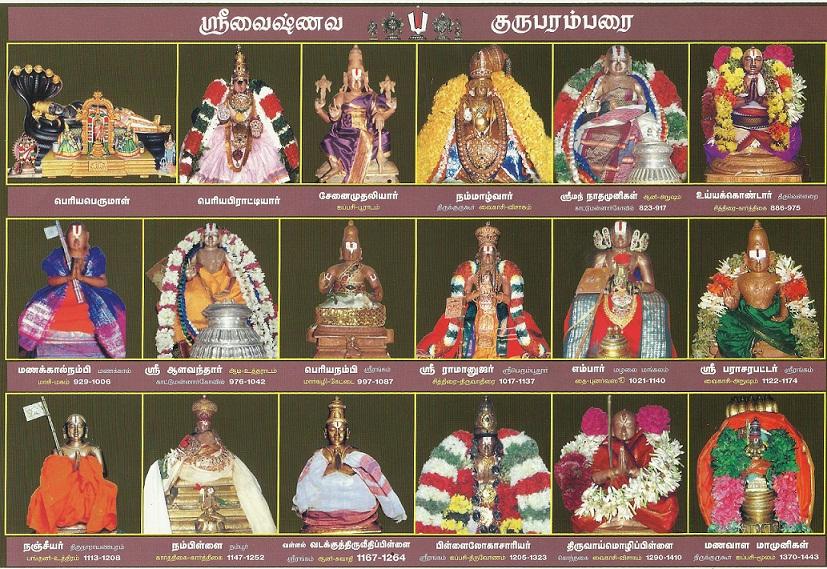 srivaishna-guruparamparai
