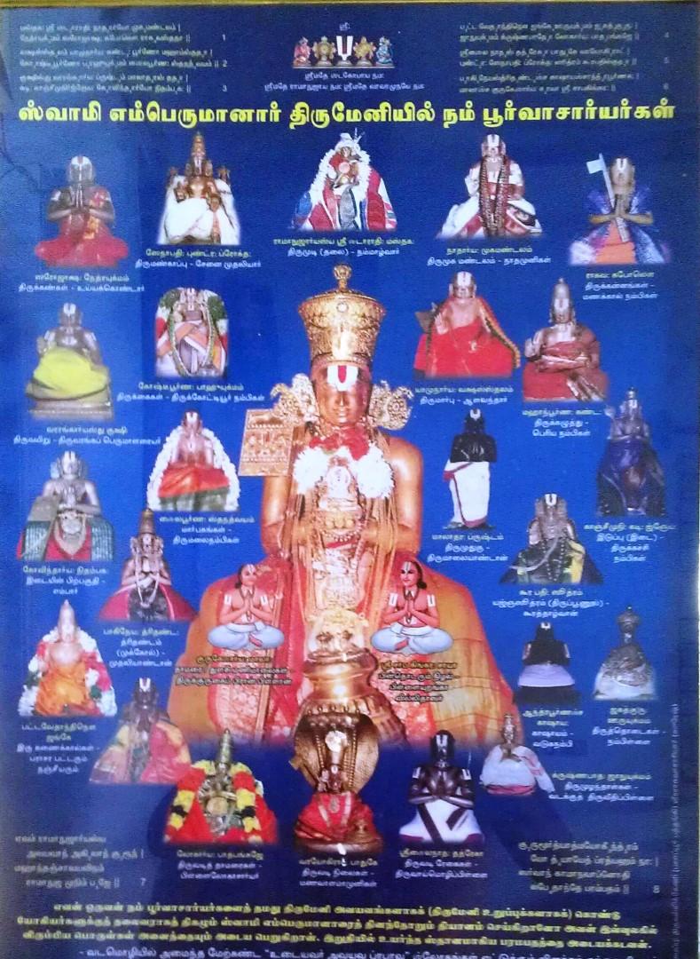 emperumAnAr_ThirumEniyil_pUrvacharyargaL (Large)