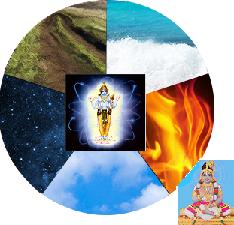 panch-bhutha-antharyami-azhwar